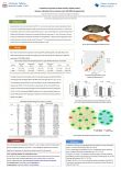 Comparison of growth, tyrosinase activity, melanin content, and gene expression between common carps with different pigmentation