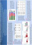 The effect of different dosages of BL23 probiotics on off-flavour compounds in Nile tilapia culture ponds